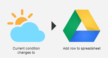 conditions google drive