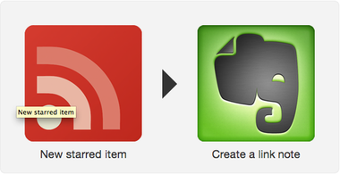 feed to evernote