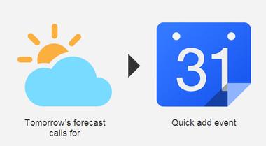 forecast google calendar