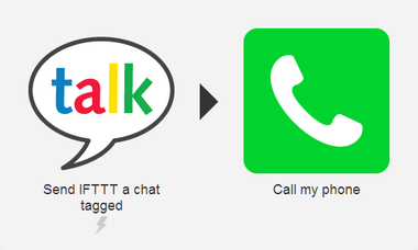 gtalk phone call