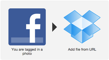 facebook to dropbox