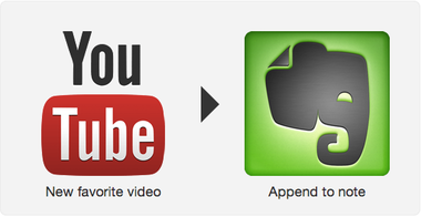 youtube favorite to evernote