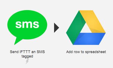 sms google drive
