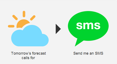 weather sms