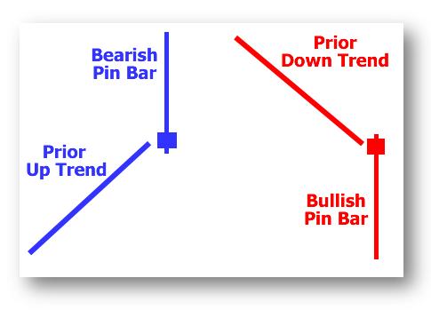 forex-pinbar.png