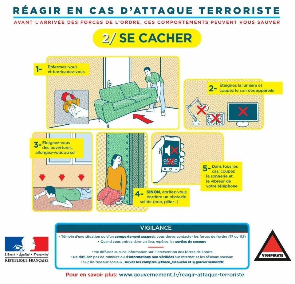 french-government-issues-poster-on-how-t