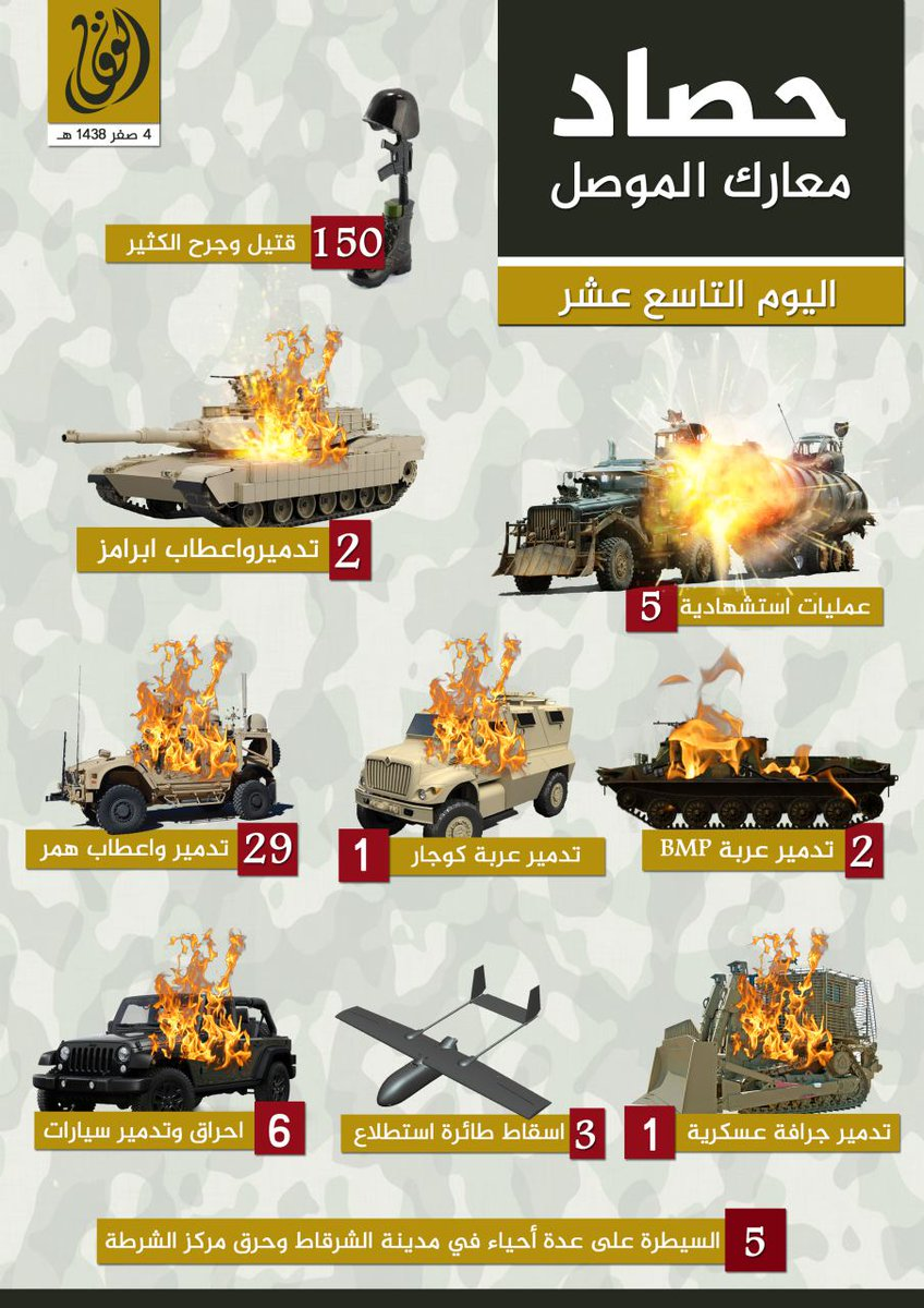 اخبار دولة الخلافة الإسلامية D55a8f5eb5e1d57ba84942face2e4038