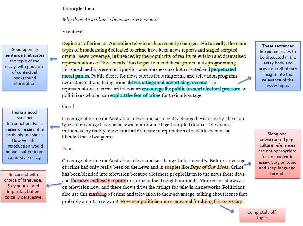editorial essay example