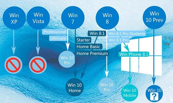 microsoft-windows10-upgrade-2_small.jpg