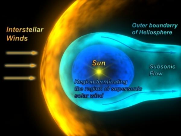 screenshot-2018-2-22_heliosphere_la_chute_de_lintensite_des_vents_solaires_affaiblit_le_bouclier_naturel_du_systeme_solair______small.png
