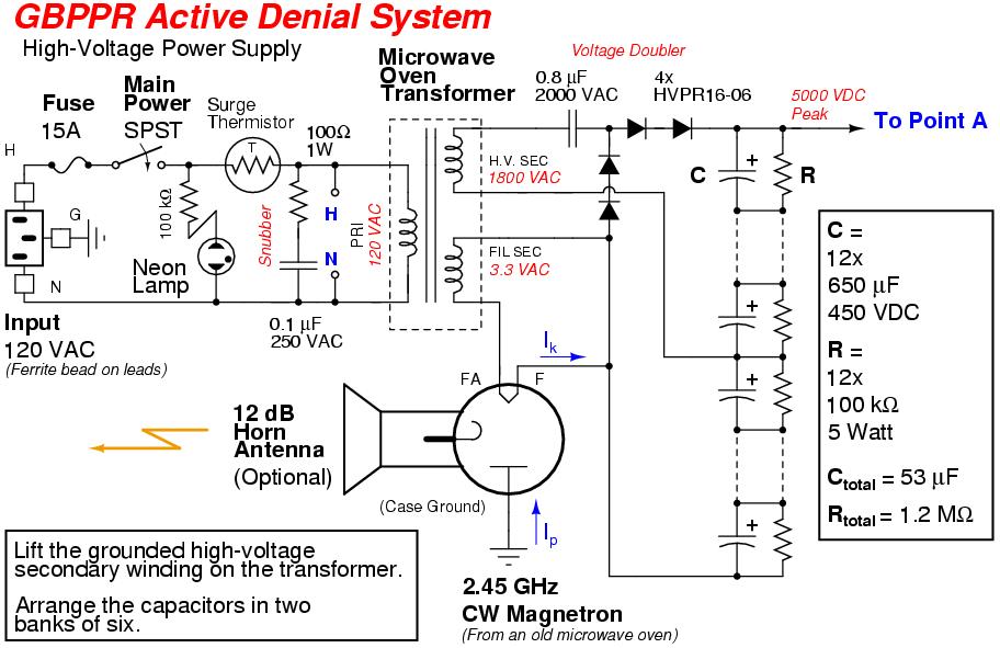 gyrotron wiring diagram gyrotron automotive wiring diagrams gyrotron wiring diagram gyrotron home wiring diagrams