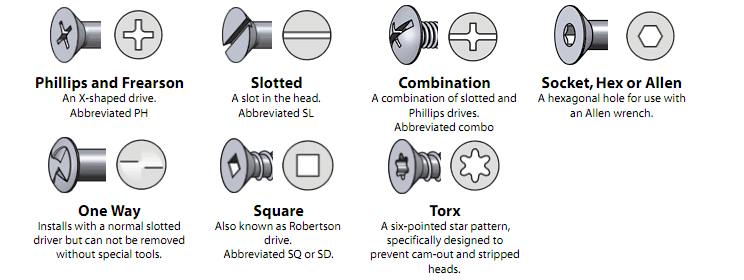 machine screw head types pdf