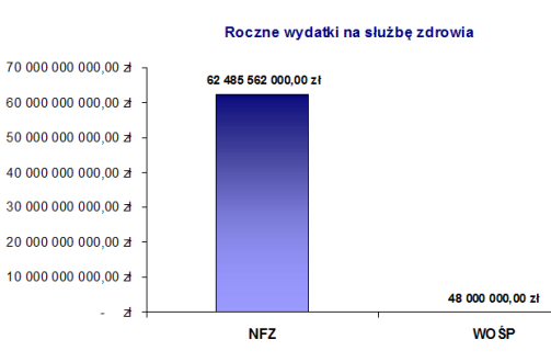 nfzwosp.png
