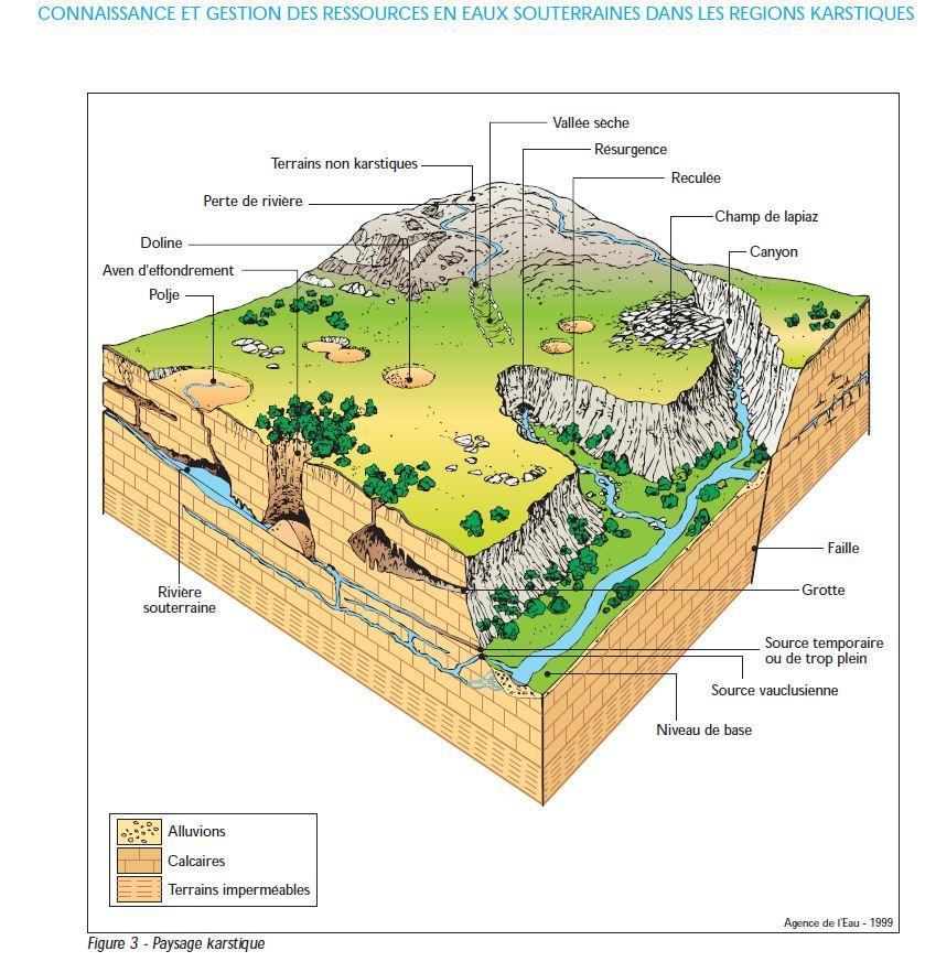aquifer.jpg