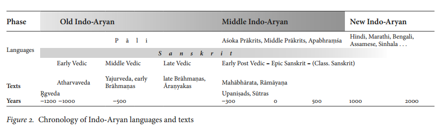 indo-aryan_languages_small.png