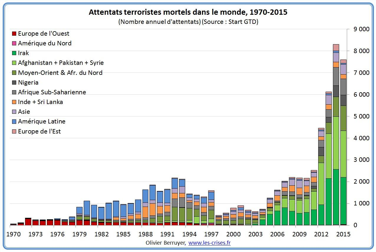 04-attentats-terroristes