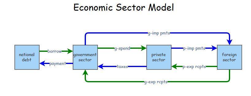 economic-model.jpg