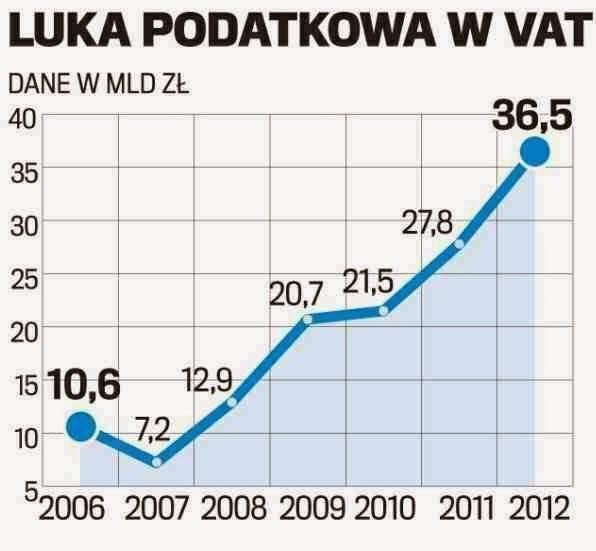 luka-podatkowa-vat-small.jpg