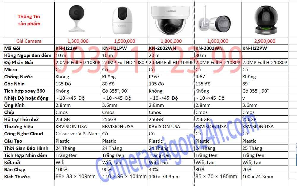 Báo giá lắp cameraa quan sát KBVISION wifi