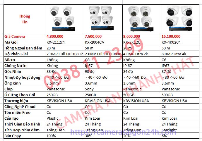 Lắp camera quan sát chất lượng giá rẻ thương hiệu KBVISION