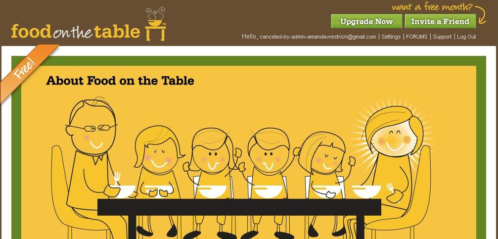 Food on the Table logo
