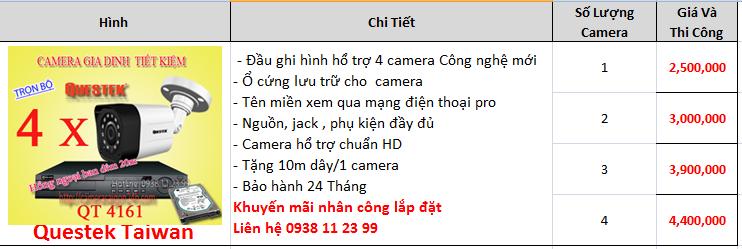 Lắp đặt camera quan sát trọn bộ giá rẻ chất lượng tốt