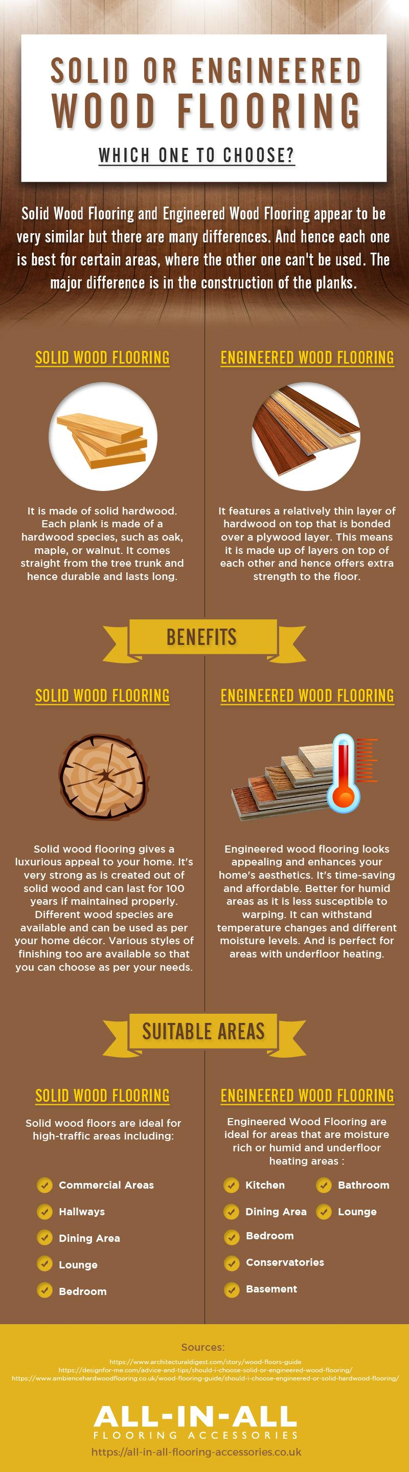Solid or Engineered Wood Flooring - Which One to Choose?