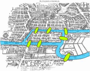 Mosty królewieckie- mapa