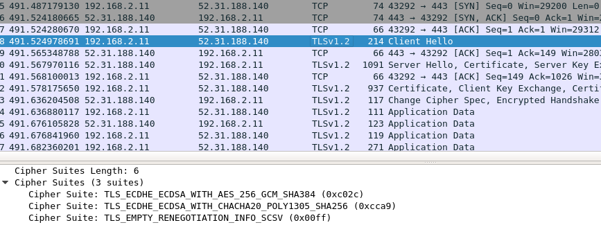 Трафик, туннелируемый через stunnel, ничем не отличается от обычного HTTPS