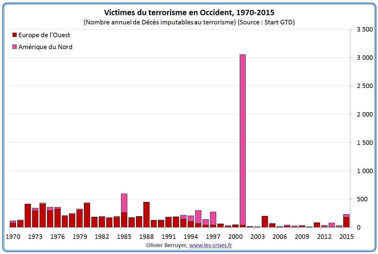 28-victimes-du-terrorisme