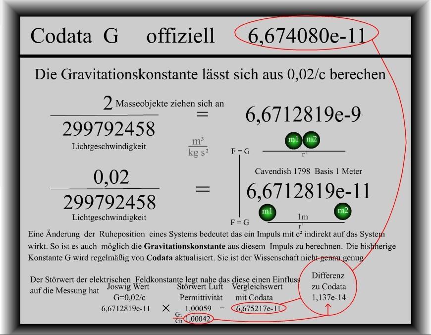 gravitationskonstante_neu_berechnet_small.jpg