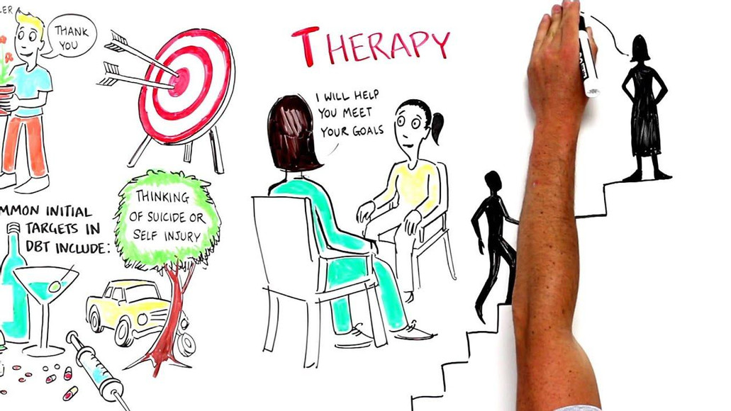 Image result for Dialectical Behavior Therapy image