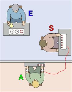 """Eksperymentator (E) """"nauczyciel"""" (S) i """"uczeń"""" (A)"""