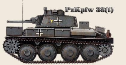 Czołg Panzer 38(t)