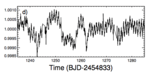 KIC_8462852-kepler_transit-data-graph-smaller-frequencies