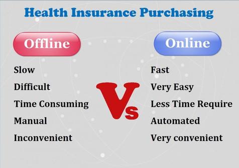 health_insurance_purchasing_small.jpg