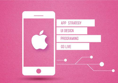 09-03-2016 5 Major Challenges Faced by iOS app Development Companies