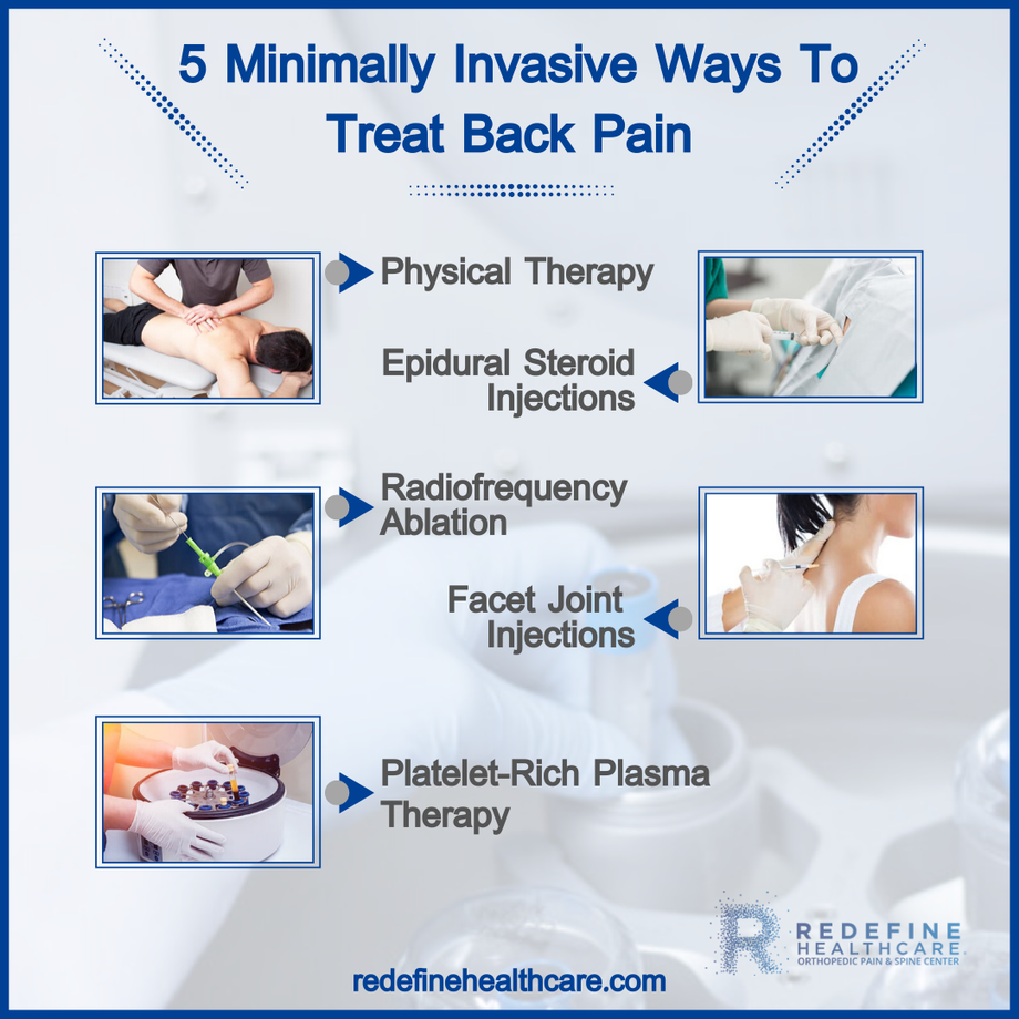 Avoid Surgery! 5 Minimally Invasive Ways To Treat Back Pain..png