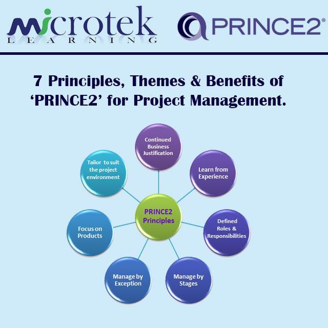 prince27principles.jpg