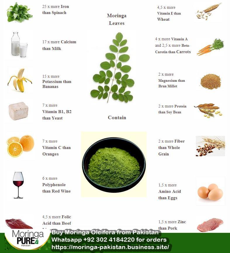 en_nutritional.jpg