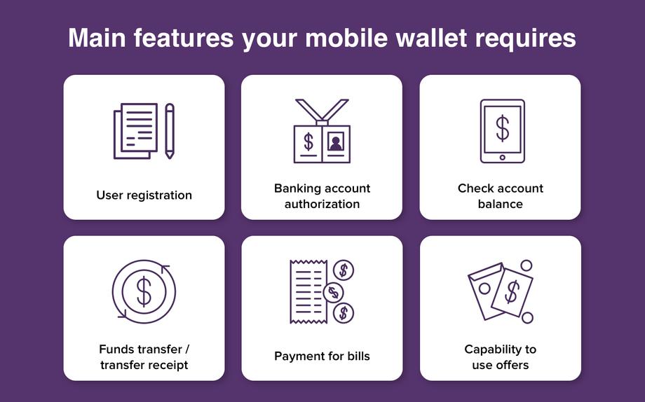 mobilewalletappdevelopmentrequirements.png