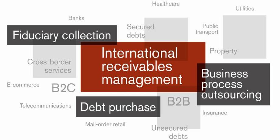 Business Debt Collection.jpg