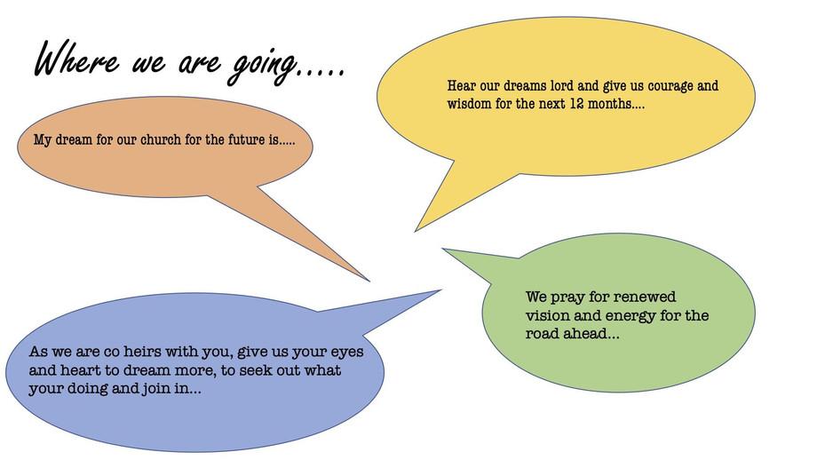 prayerapcmwherewearegoing.jpg